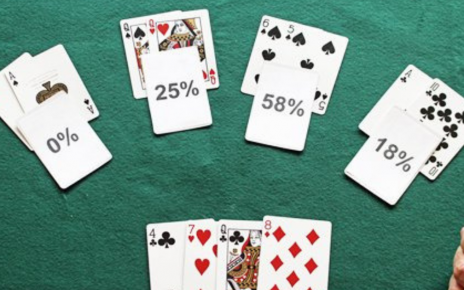Calculating Poker Equity
